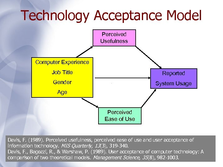 Technology Acceptance Model Perceived Usefulness Computer Experience Job Title Reported Gender System Usage Age