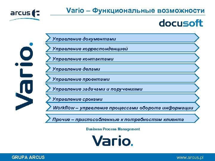 Vario – Функциональные возможности Управление документами Управление корреспонденцией Управление контактами Управление делами Управление проектами