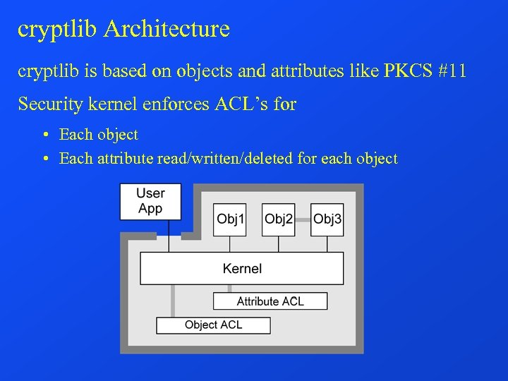 cryptlib Architecture cryptlib is based on objects and attributes like PKCS #11 Security kernel