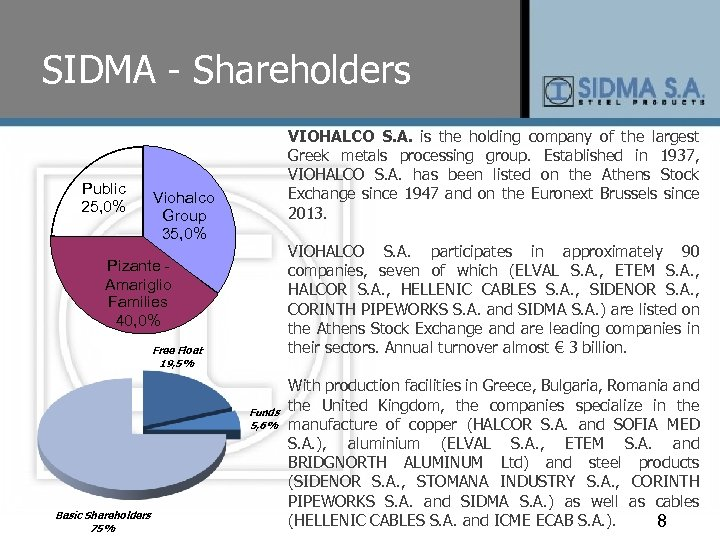 SIDMA - Shareholders Public 25, 0% VIOHALCO S. A. is the holding company of
