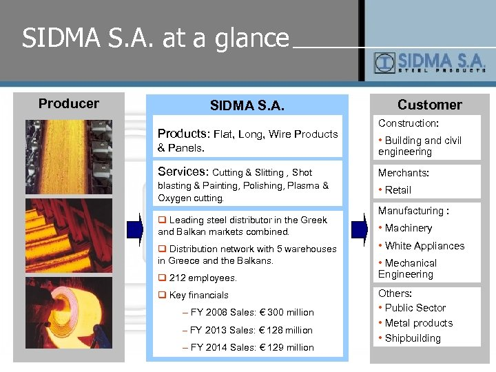 SIDMA S. A. at a glance Producer SIDMA S. A. Products: Flat, Long, Wire