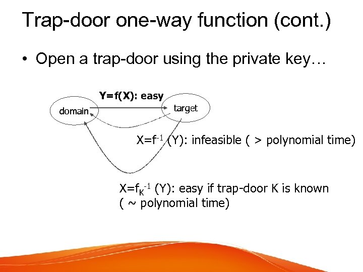 Trap-door one-way function (cont. ) • Open a trap-door using the private key… Y=f(X):