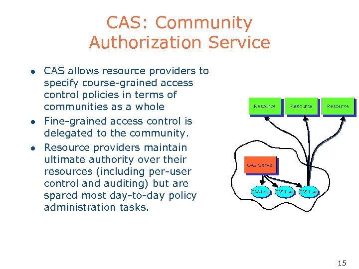 CAS: Community Authorization Service l l l CAS allows resource providers to specify course-grained