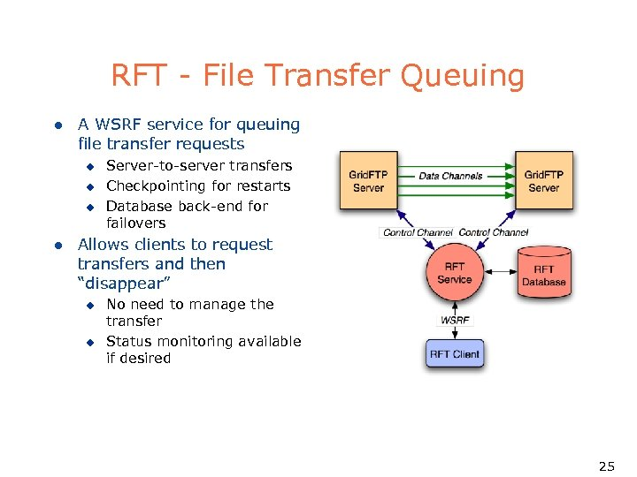 RFT - File Transfer Queuing l A WSRF service for queuing file transfer requests