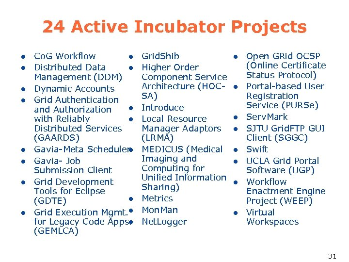 24 Active Incubator Projects l l l l Co. G Workflow l Distributed Data