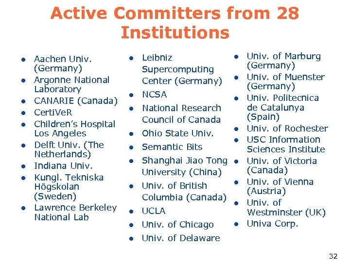 Active Committers from 28 Institutions l l l l l Aachen Univ. (Germany) Argonne