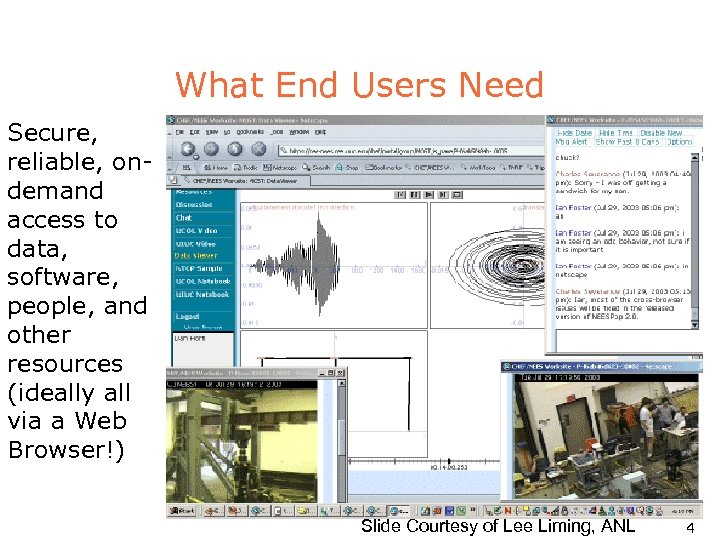 What End Users Need Secure, reliable, ondemand access to data, software, people, and other