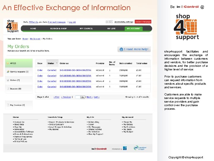 An Effective Exchange of Information Be @ shop 4 support facilitates and encourages the