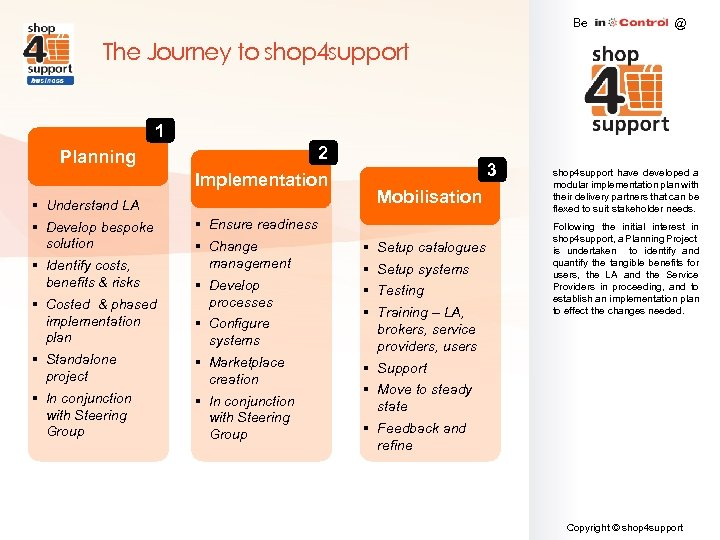 Be @ The Journey to shop 4 support 1 Planning 2 Implementation § Understand