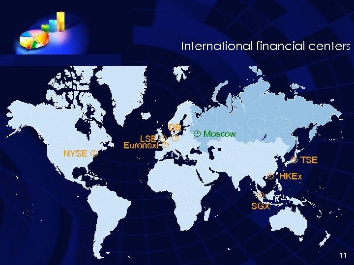 International financial centers NYSE DB LSE Euronext Moscow TSE HKEx SGX 11