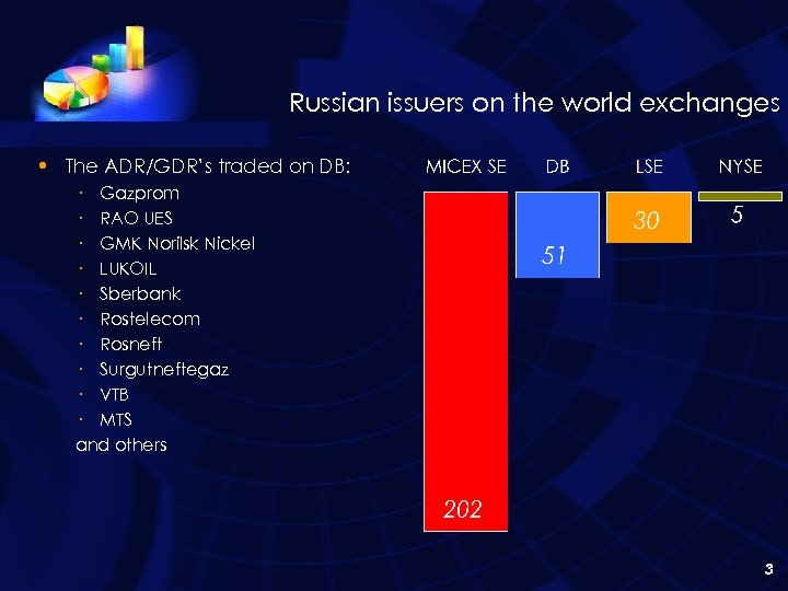 Russian issuers on the world exchanges • The ADR/GDR's traded on DB: · Gazprom