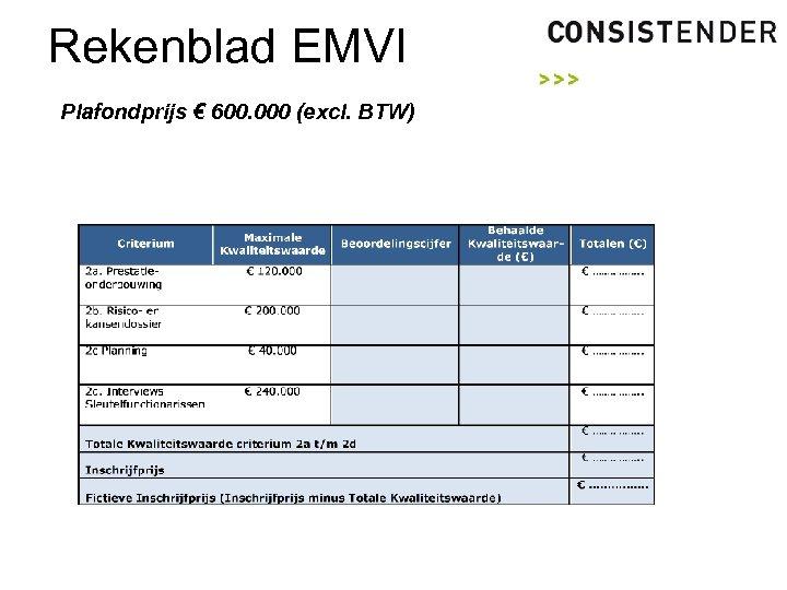 Rekenblad EMVI Plafondprijs € 600. 000 (excl. BTW)