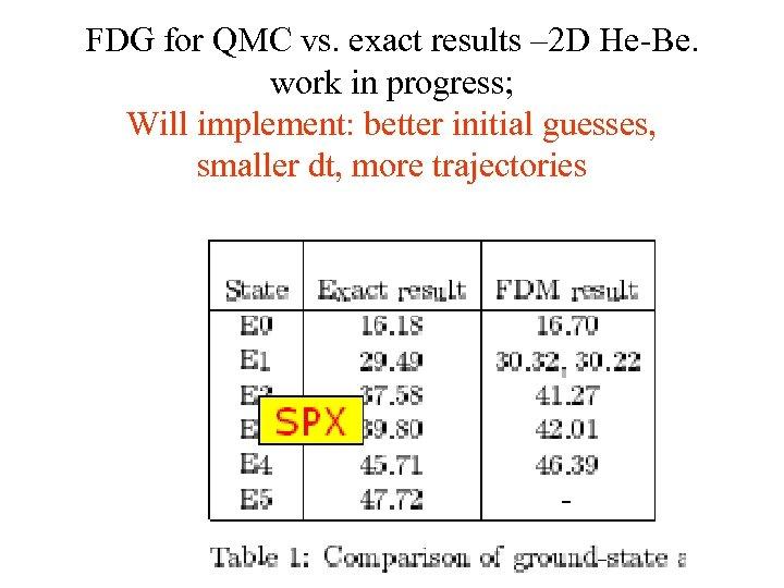 FDG for QMC vs. exact results – 2 D He-Be. work in progress; Will