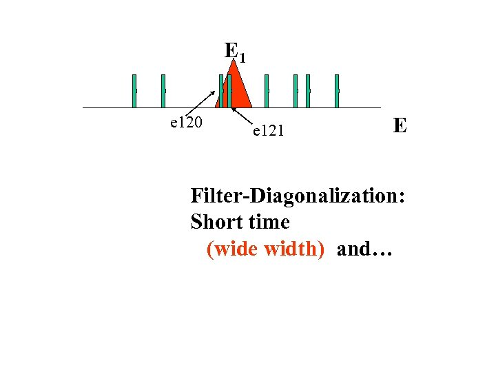E 1 e 120 e 121 E Filter-Diagonalization: Short time (wide width) and…