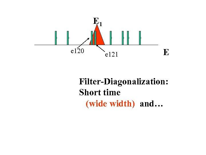 E 1 e 120 e 121 E Filter-Diagonalization: Short time (wide width) and…