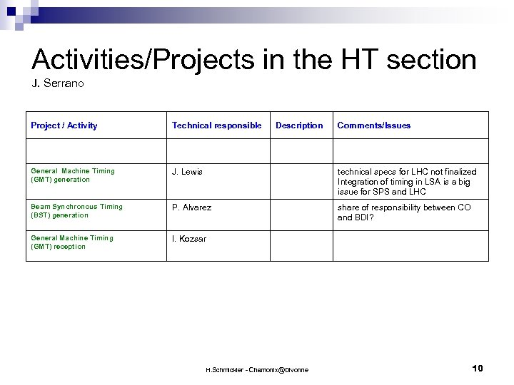 Activities/Projects in the HT section J. Serrano Project / Activity Technical responsible Description Comments/Issues