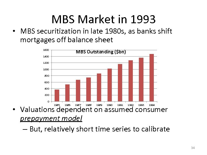 MBS Market in 1993 • MBS securitization in late 1980 s, as banks shift