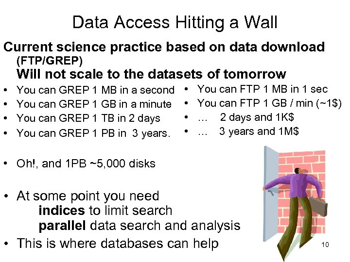 Data Access Hitting a Wall Current science practice based on data download (FTP/GREP) Will