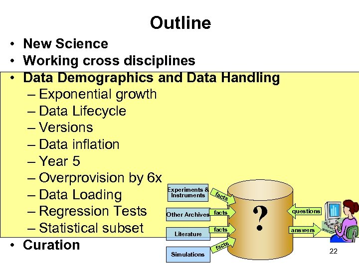 Outline • New Science • Working cross disciplines • Data Demographics and Data Handling