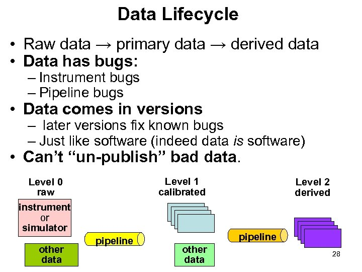 Data Lifecycle • Raw data → primary data → derived data • Data has