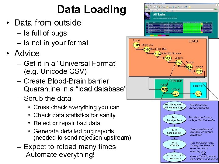 Data Loading • Data from outside – Is full of bugs – Is not