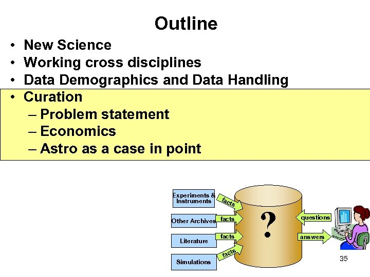 Outline • • New Science Working cross disciplines Data Demographics and Data Handling Curation