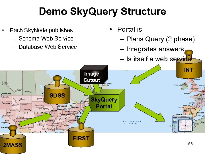 Demo Sky. Query Structure • Portal is – Plans Query (2 phase) – Integrates