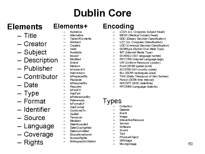 Dublin Core Elements – – – – Elements+ Title Creator Subject Description Publisher Contributor
