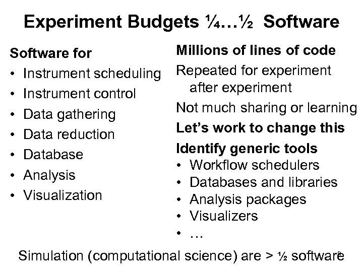 Experiment Budgets ¼…½ Software for • Instrument scheduling • Instrument control • Data gathering