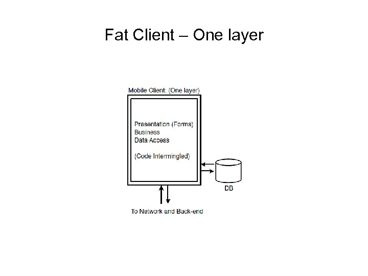 Fat Client – One layer
