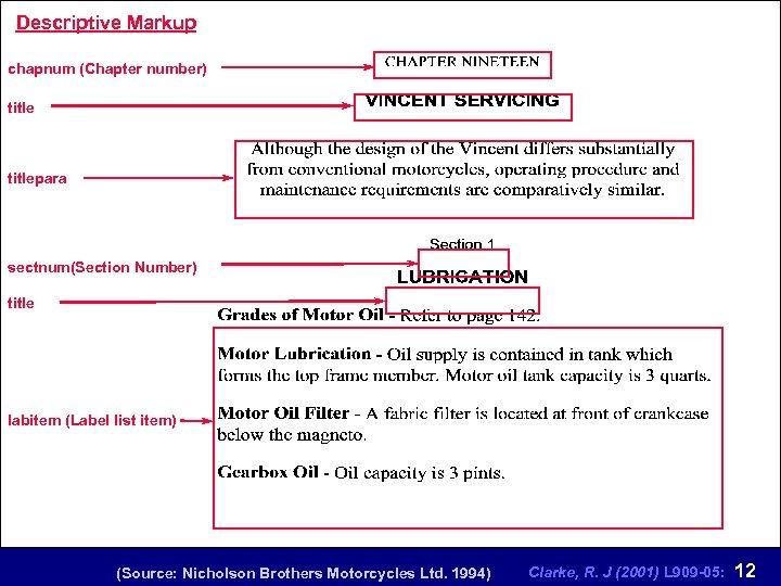 Descriptive Markup chapnum (Chapter number) titlepara sectnum(Section Number) title labitem (Label list item) (Source: