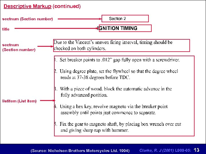 Descriptive Markup (continued) sectnum (Section number) title sectnum (Section number) listitem (List item) (Source: