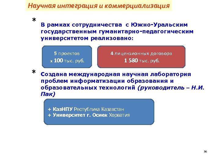 Научная интеграция и коммерциализация * В рамках сотрудничества с Южно-Уральским государственным гуманитарно-педагогическим университетом реализовано: