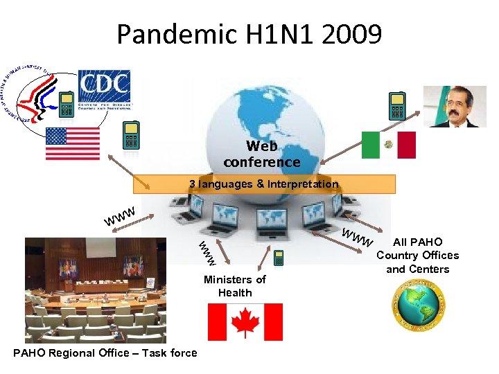 Pandemic H 1 N 1 2009 Web conference 3 languages & Interpretation ww w
