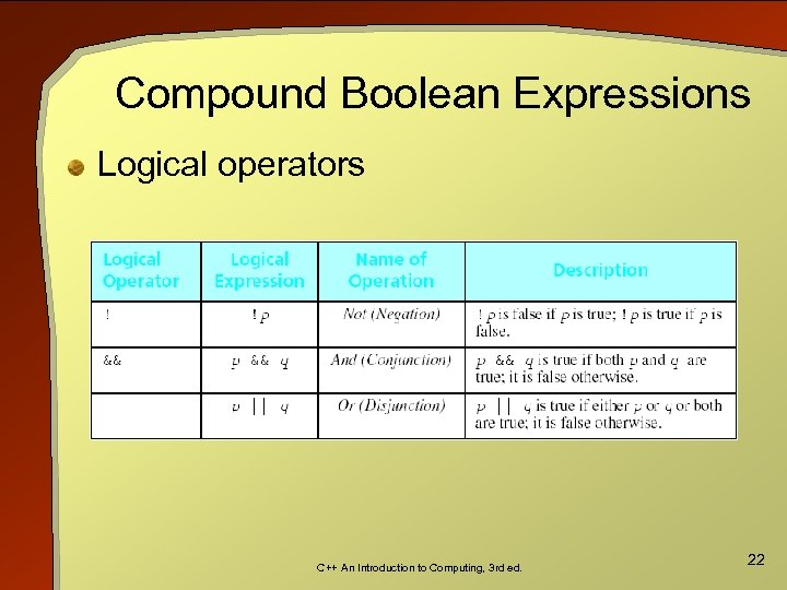 Operations and Expressions Chapter 3 C An Introduction