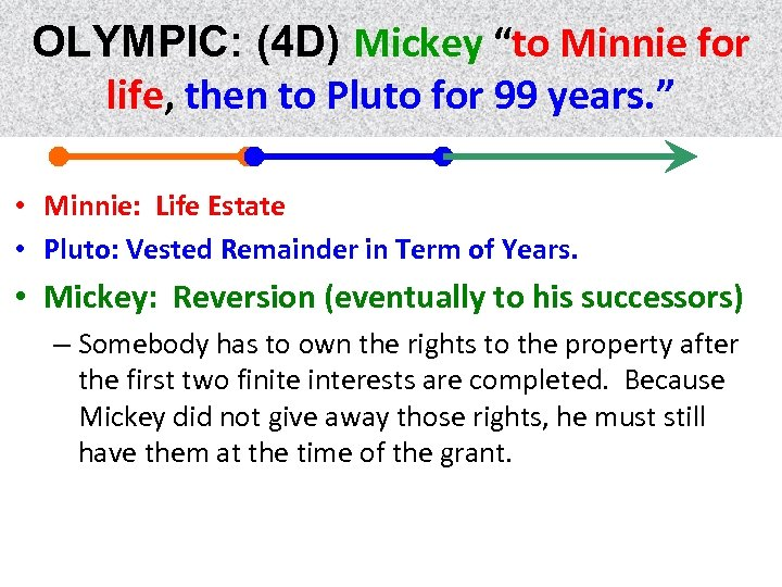 """OLYMPIC: (4 D) Mickey """"to Minnie for life, then to Pluto for 99 years."""