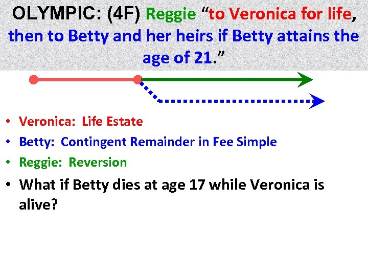 "OLYMPIC: (4 F) Reggie ""to Veronica for life, life then to Betty and her"