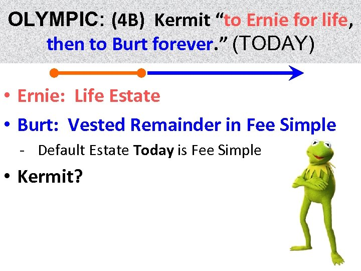 """OLYMPIC: (4 B) Kermit """"to Ernie for life, life then to Burt forever. """""""
