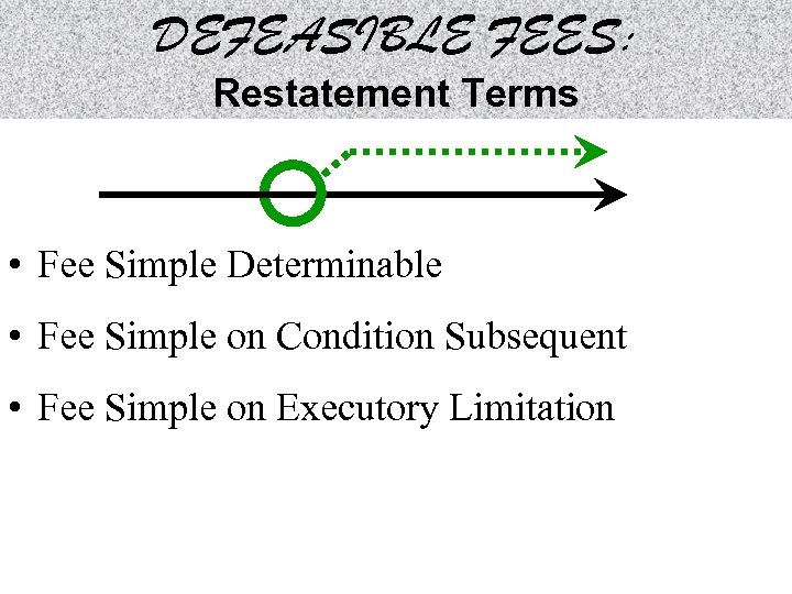 DEFEASIBLE FEES: Restatement Terms • Fee Simple Determinable • Fee Simple on Condition Subsequent