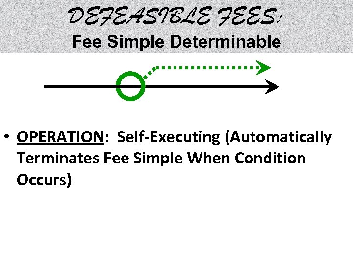 DEFEASIBLE FEES: Fee Simple Determinable • OPERATION: Self-Executing (Automatically Terminates Fee Simple When Condition