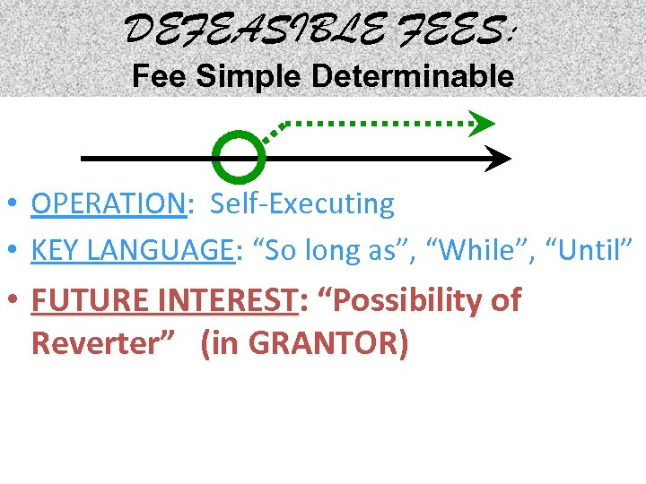 "DEFEASIBLE FEES: Fee Simple Determinable • OPERATION: Self-Executing • KEY LANGUAGE: ""So long as"","