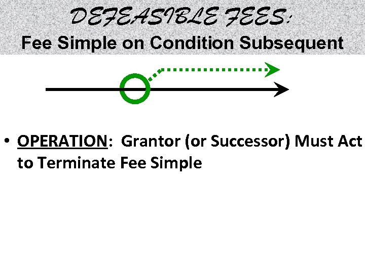 DEFEASIBLE FEES: Fee Simple on Condition Subsequent • OPERATION: Grantor (or Successor) Must Act