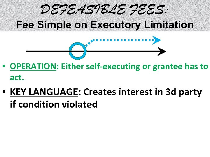 DEFEASIBLE FEES: Fee Simple on Executory Limitation • OPERATION: Either self-executing or grantee has