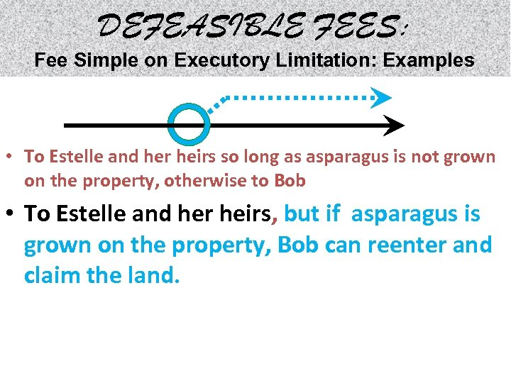 DEFEASIBLE FEES: Fee Simple on Executory Limitation: Examples • To Estelle and her heirs