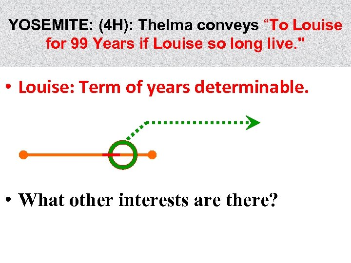 "YOSEMITE: (4 H): Thelma conveys ""To Louise for 99 Years if Louise so long"