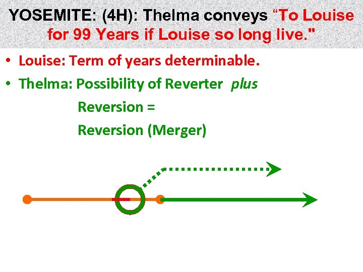 """YOSEMITE: (4 H): Thelma conveys """"To Louise for 99 Years if Louise so long"""