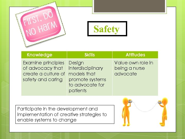 Safety Knowledge Examine principles of advocacy that create a culture of safety and caring