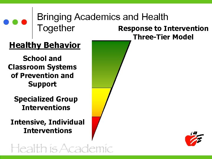 Bringing Academics and Health Response to Intervention Together Healthy Behavior School and Classroom Systems