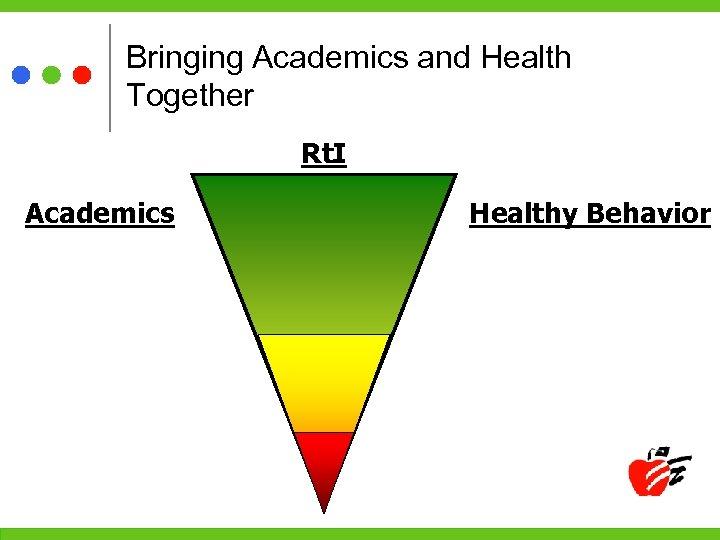 Bringing Academics and Health Together Rt. I Academics Healthy Behavior