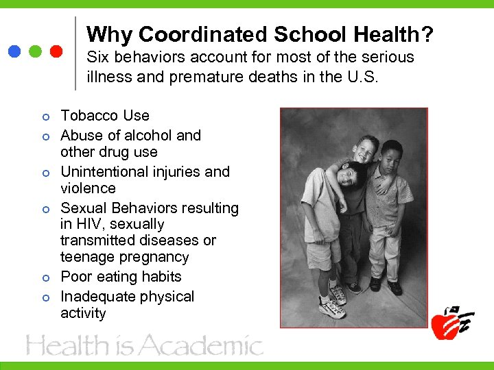 Why Coordinated School Health? Six behaviors account for most of the serious illness and